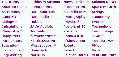Learn and research science, chemistry, biology, physics, nath, electronics, astronomy and much more.